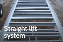 Photography of Straight lift system